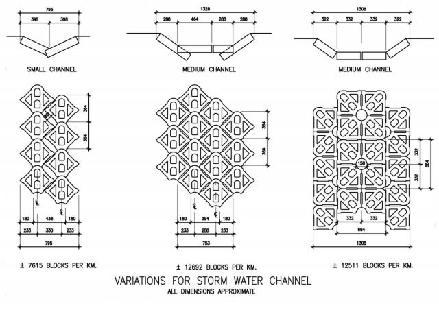 Paver block storm water channel variations