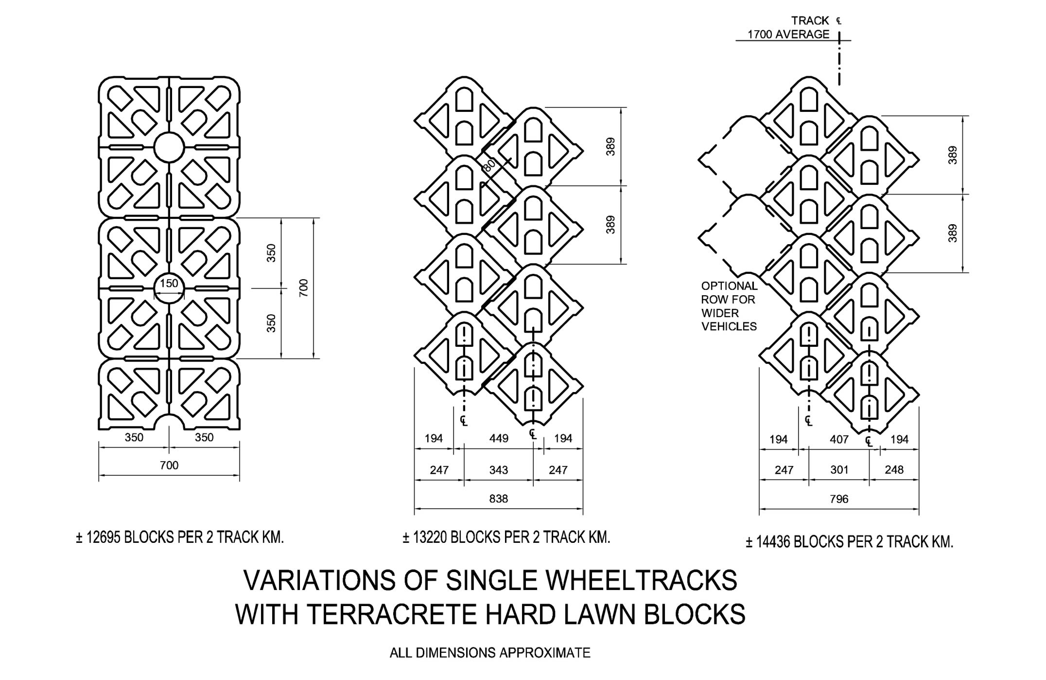 Paver block single track variations