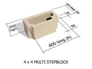 4 x 4 Step block for stairs, steps and ramps
