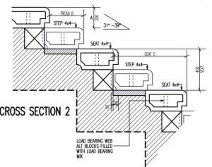 Cross section of a seating/stairs with 4x4 blocks
