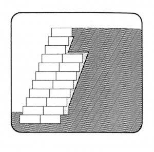 Heavy gravity wall