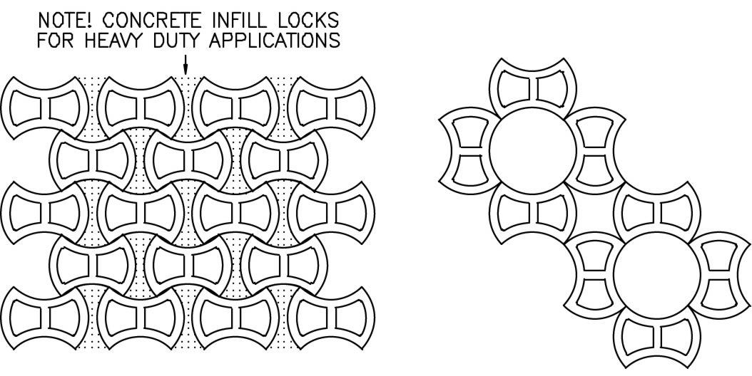 Terrafix patterns for erosion control