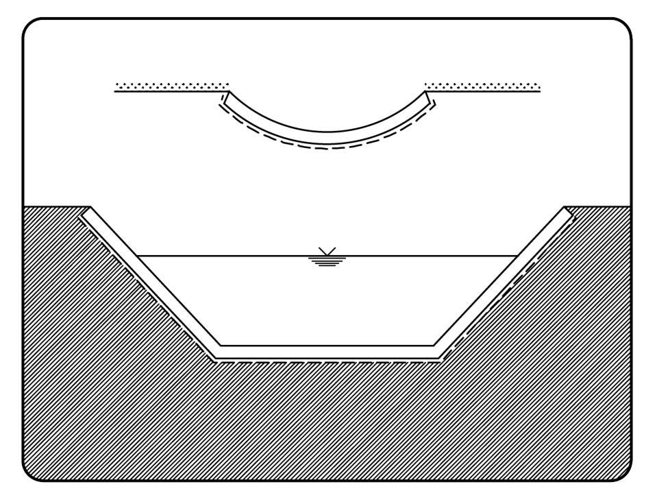 Terrafix concrete block applications
