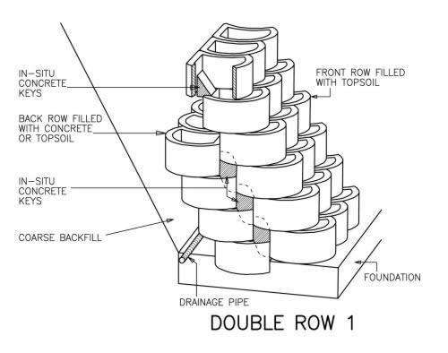 Heavy duty retaining walls