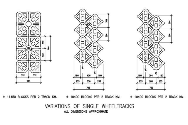 Terracrete variations for storm water channels