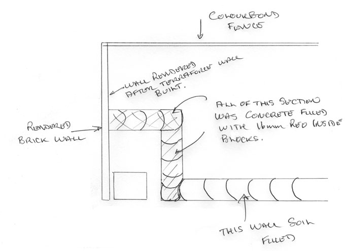 Sketch of retaining wall indicating the recess