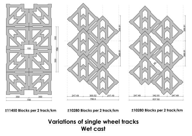 Terracrete wheel track designs