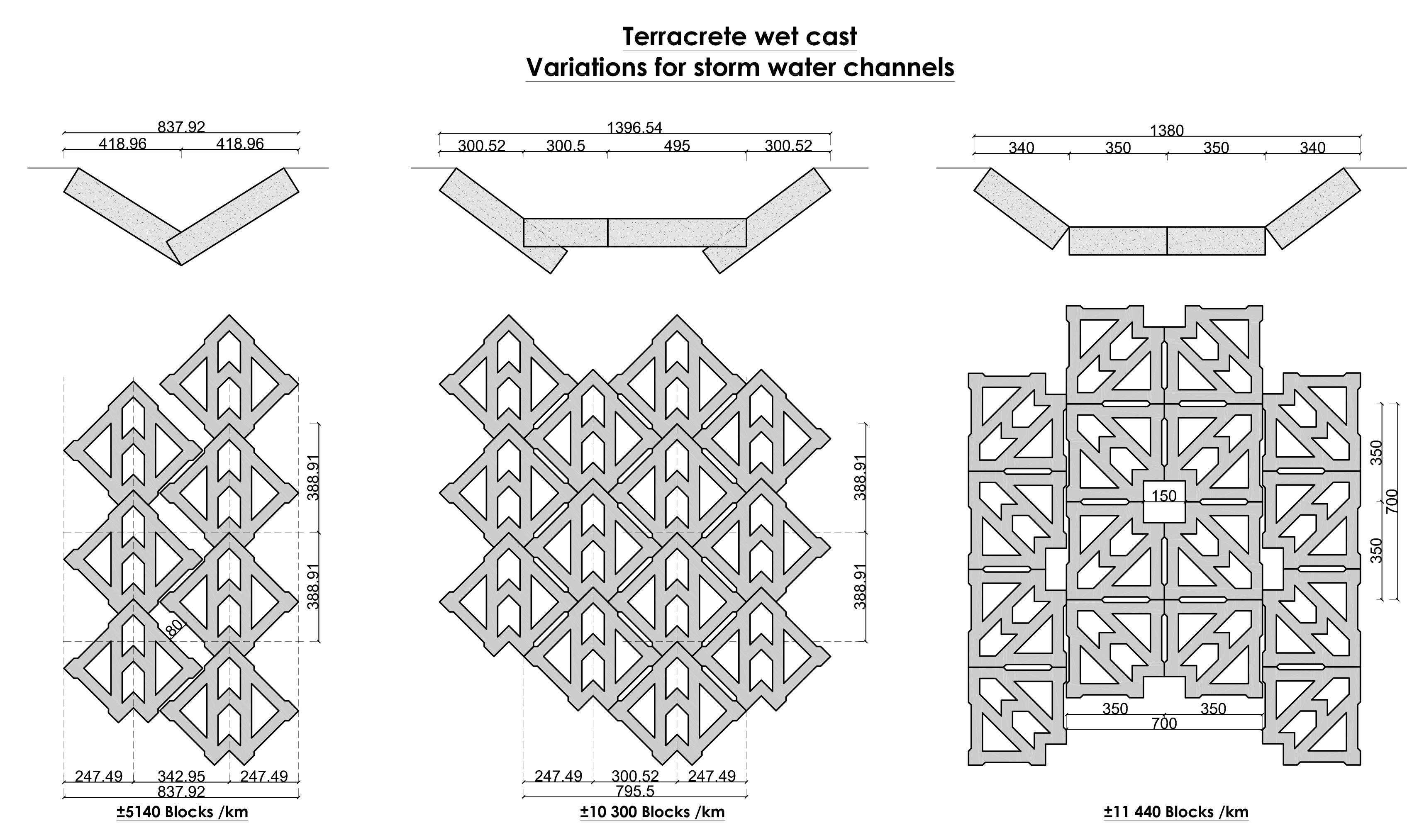 Terracrete wet cast channel designs